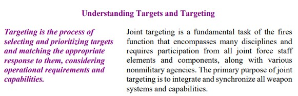 Understanding Targets and Targeting