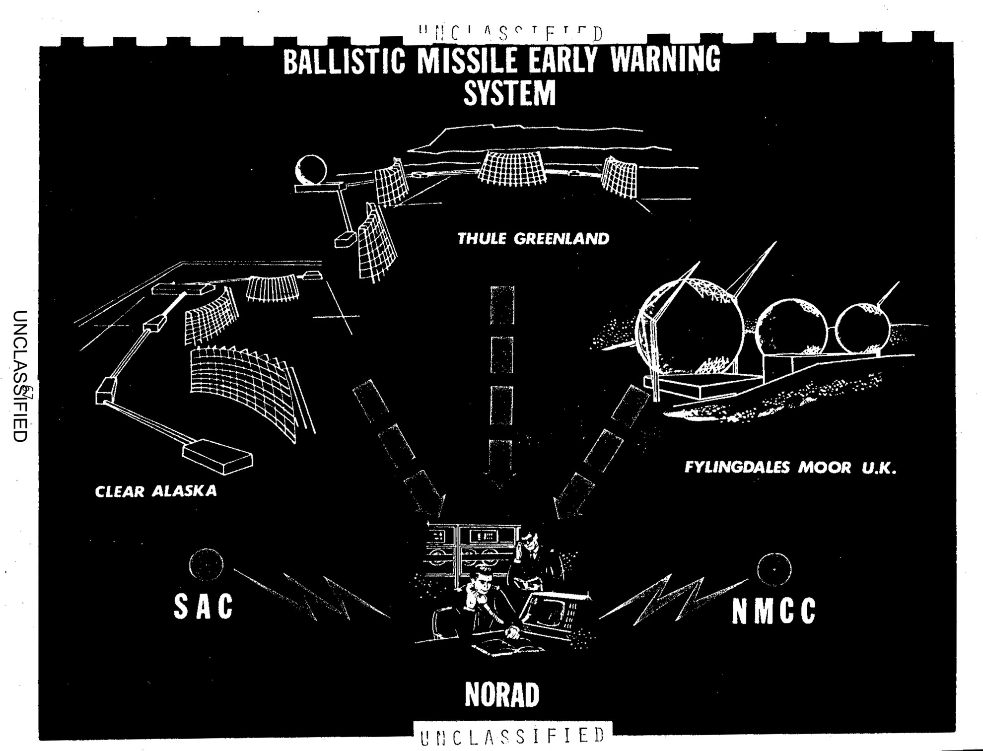 Drawing of Ballistic Missile Early Warning System (BMEWS) sites in Alaska, Greenland, and the United Kingdom