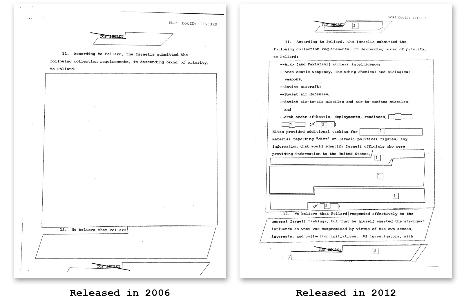 Jonathan Pollard Revisiting A Still Sensitive Case National Security Archive 3) mendeskripsikan assessment sebagai semua cara yang digunakan untuk menilai unjuk kerja individu. jonathan pollard revisiting a still