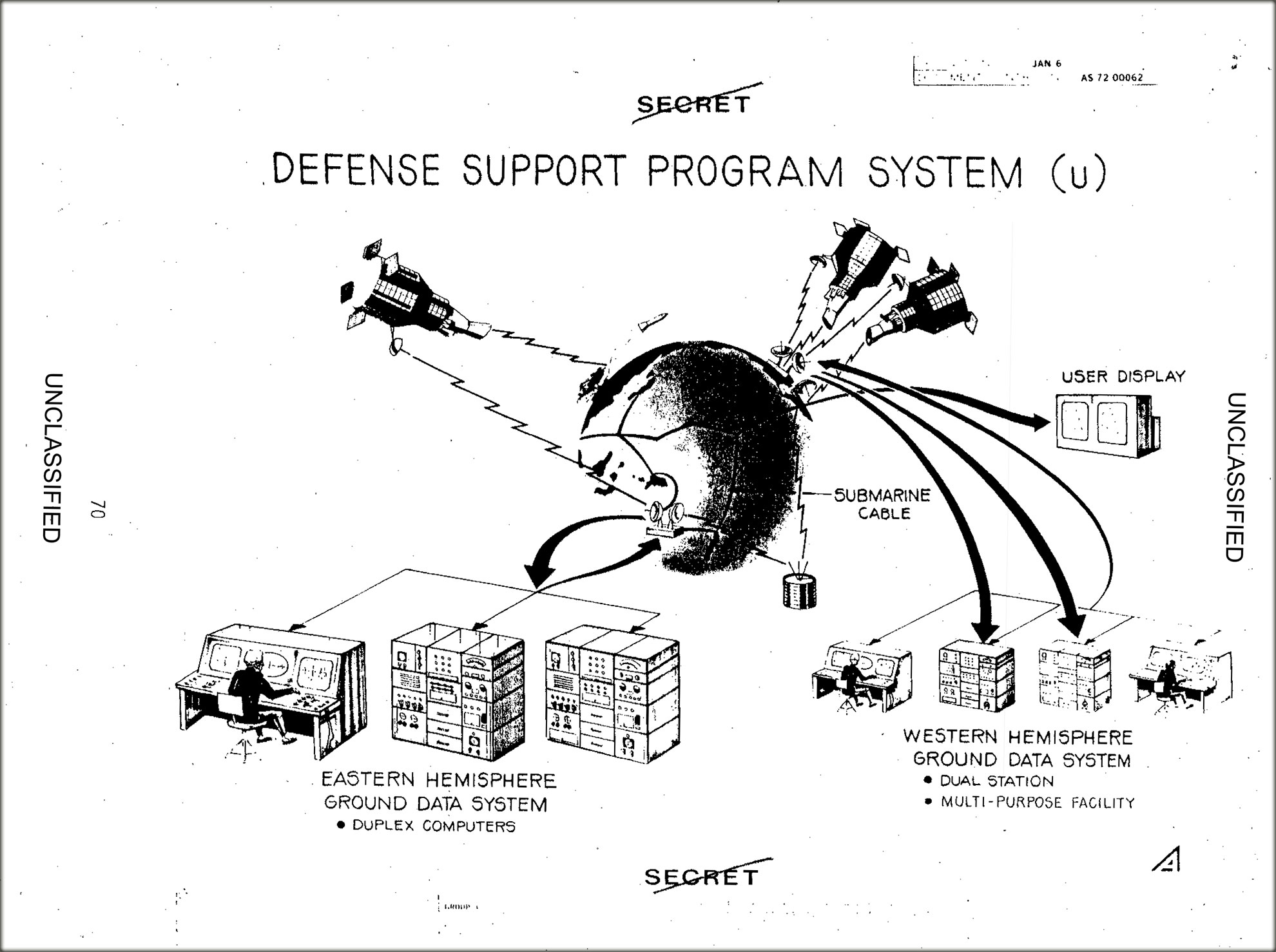 Drawing of Defense Support Program System satellites deployed for collecting and transmitting data on missile launches and nuclear explosions