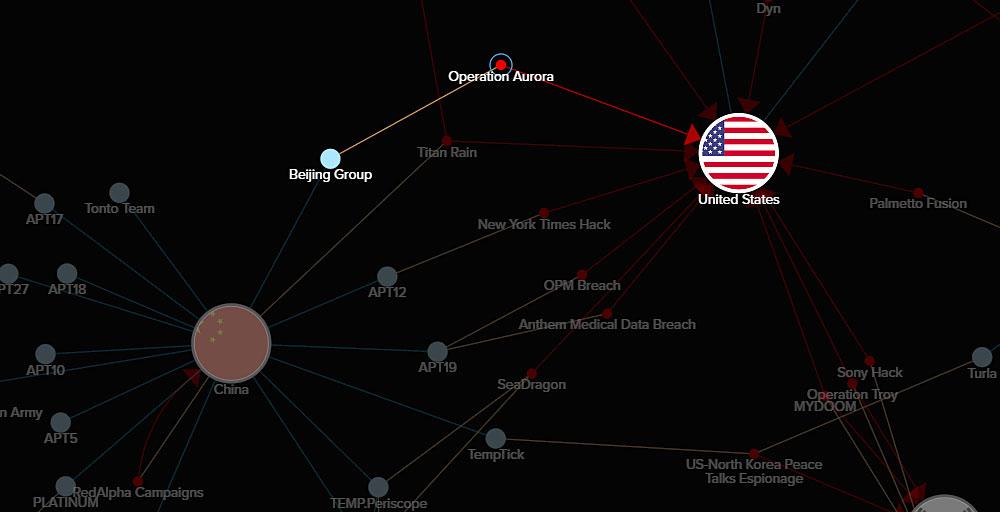 Operation Aurora on Cyber War map