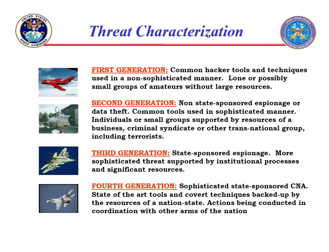 Threat Characterization